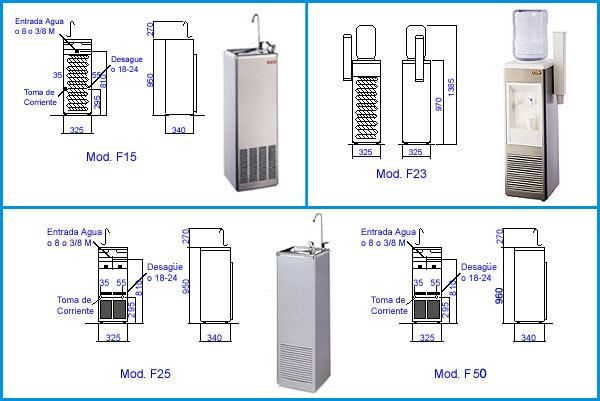 Fuentes Agua Fria Modelos de Fuentes de Agua